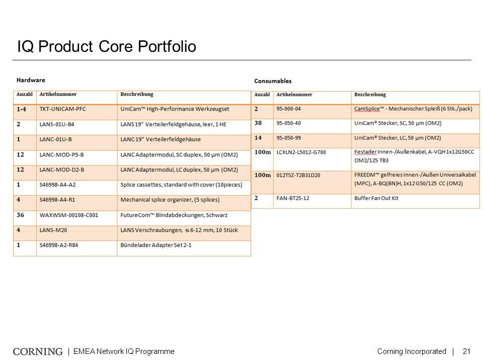 EMEA Network IQ ProgrammeCorning Incorporated21 IQ Product Core Portfolio