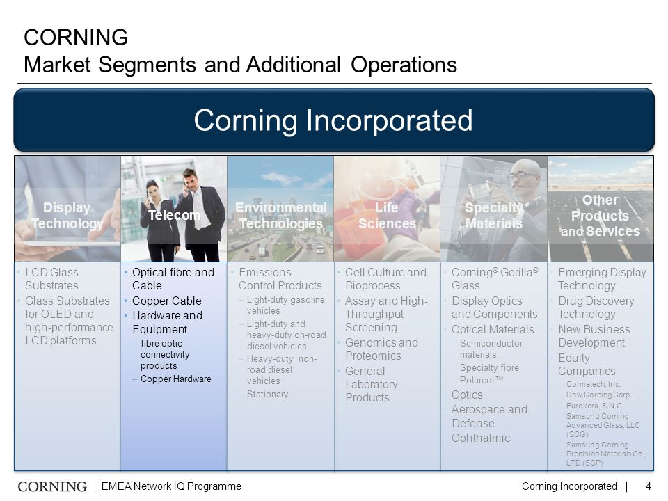 EMEA Network IQ ProgrammeCorning Incorporated4 CORNING Market Segments and Additional Operations Corning Incorporated Telecom is a major component of Corning Incorporated Emerging Display Technology Drug Discovery Technology New Business Development Equity Companies –Cormetech, Inc.