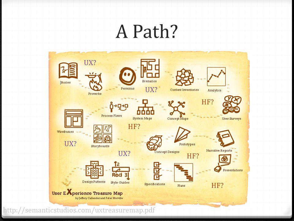A Path? http://semanticstudios.com/uxtreasuremap.pdf HF? UX?