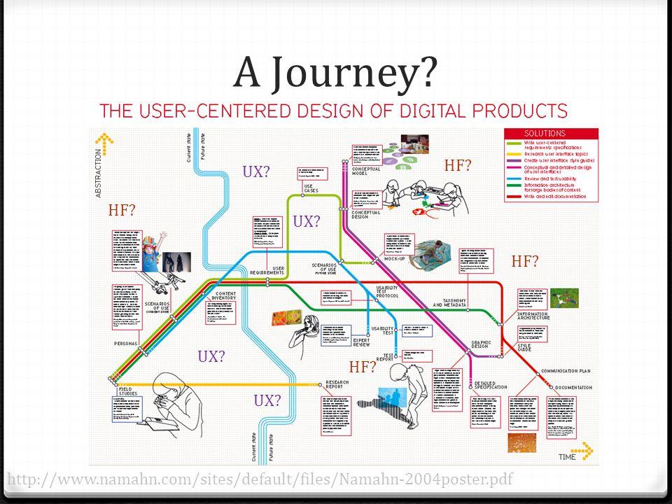 A Journey http://www.namahn.com/sites/default/files/Namahn-2004poster.pdf HF UX