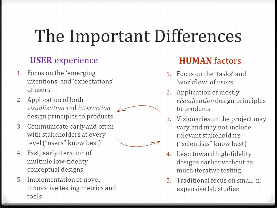 The Important Differences USER experience HUMAN factors 1. Focus on the 'emerging intentions' and 'expectations' of users 2. Application of both visua