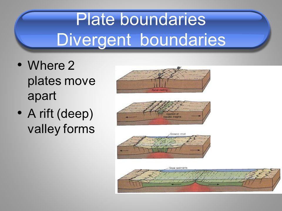 Plate boundaries Divergent boundaries Where 2 plates move apart A rift (deep) valley forms