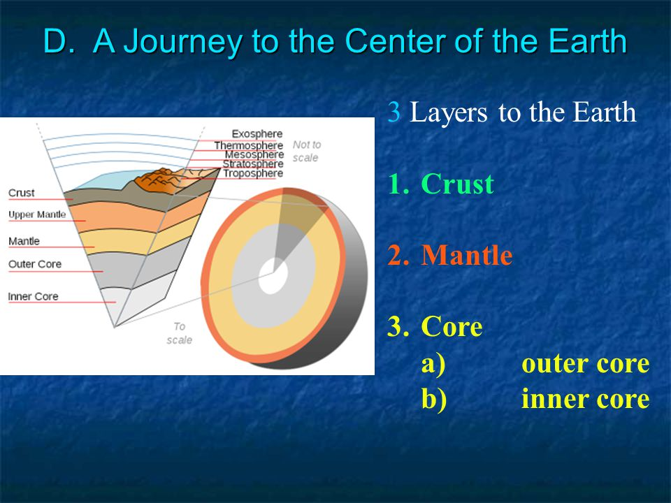 3 Layers to the Earth 1.Crust 2.Mantle 3.Core a)outer core b)inner core