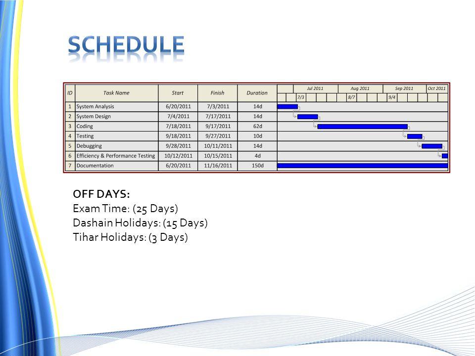 OFF DAYS: Exam Time: (25 Days) Dashain Holidays: (15 Days) Tihar Holidays: (3 Days)