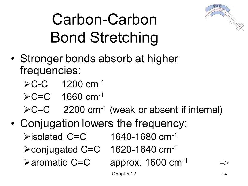 Chapter 12 14 Carbon-Carbon Bond Stretching Stronger bonds absorb at higher frequencies:  C-C 1200 cm -1  C=C 1660 cm -1  C  C 2200 cm -1 (weak or