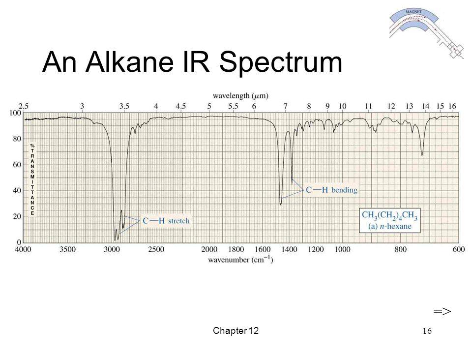 Chapter 12 16 An Alkane IR Spectrum =>