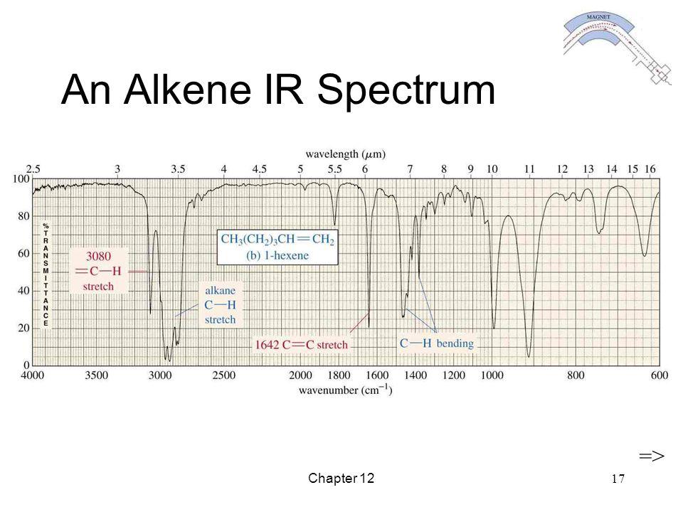 Chapter 12 17 An Alkene IR Spectrum =>