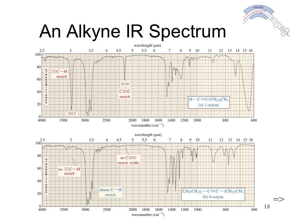 Chapter 12 18 An Alkyne IR Spectrum =>