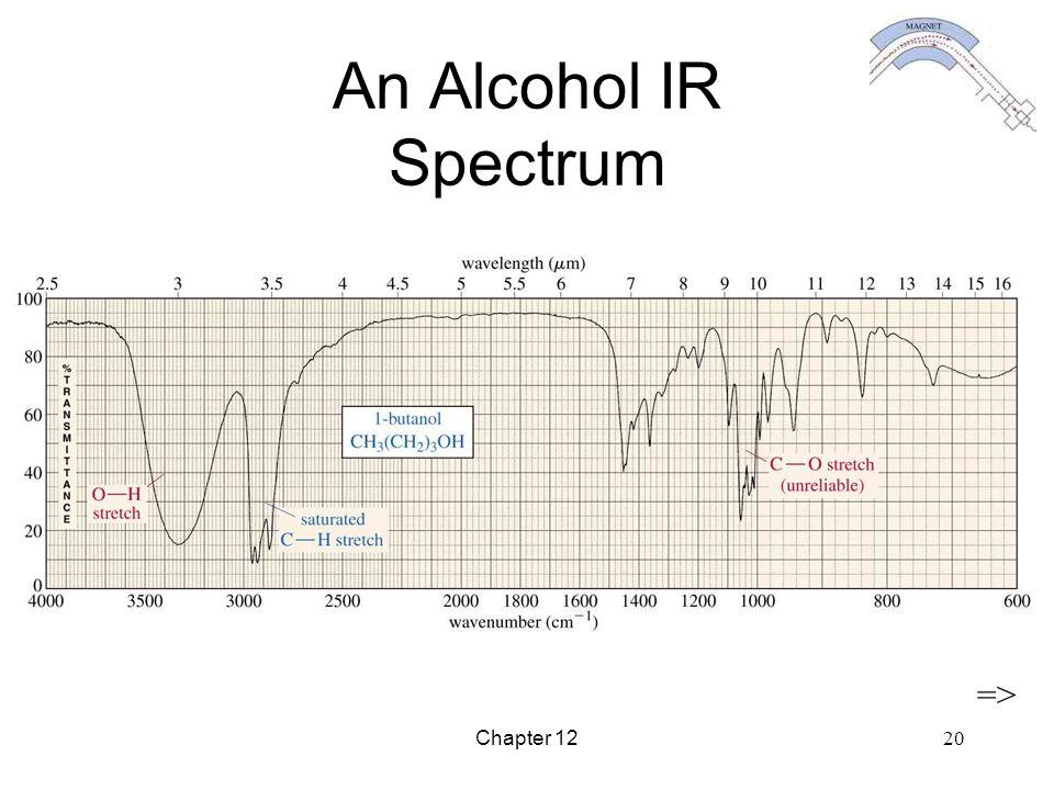 Chapter 12 20 An Alcohol IR Spectrum =>