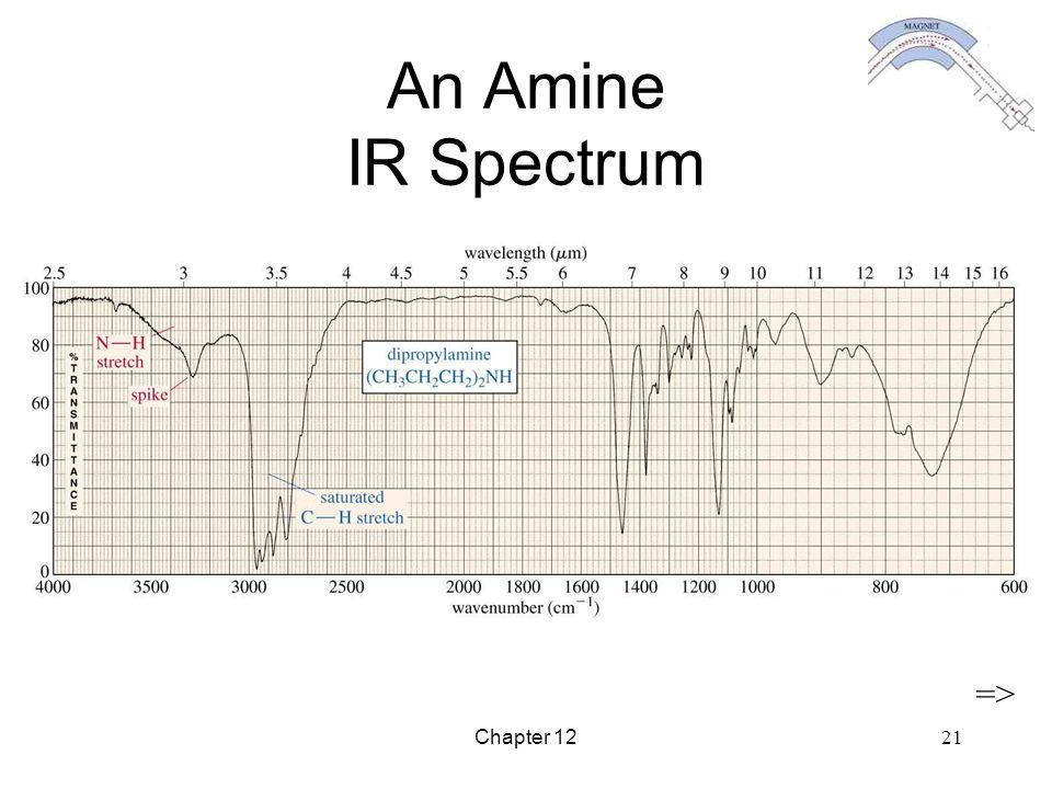 Chapter 12 21 An Amine IR Spectrum =>