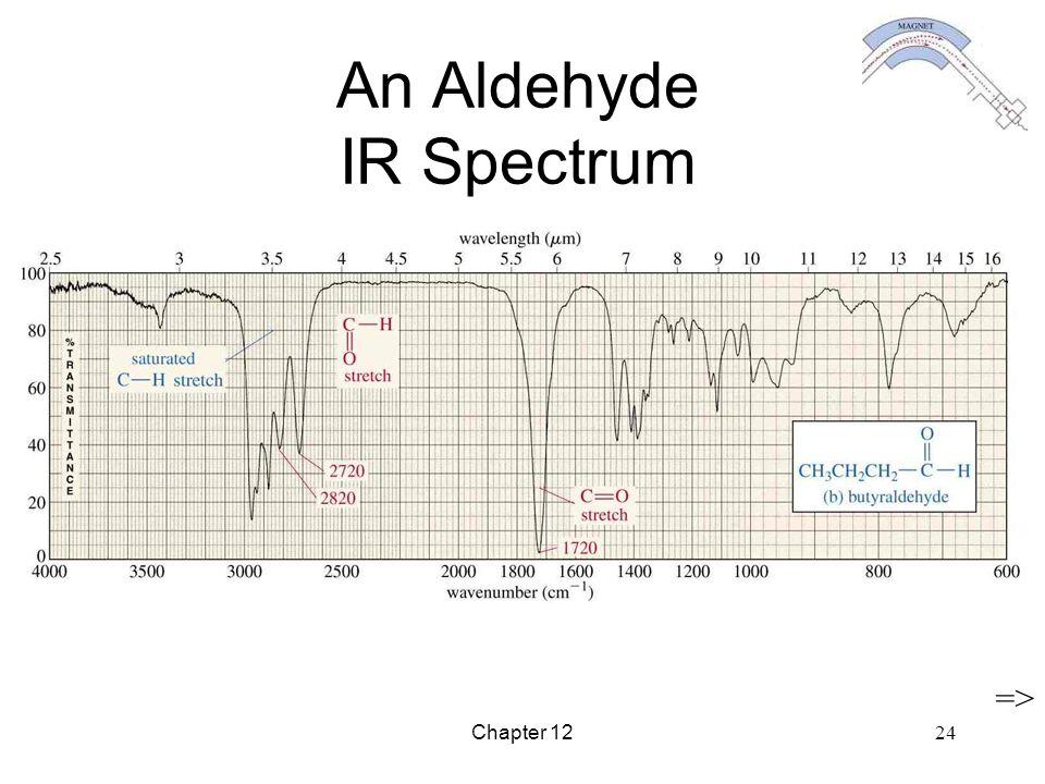 Chapter 12 24 An Aldehyde IR Spectrum =>
