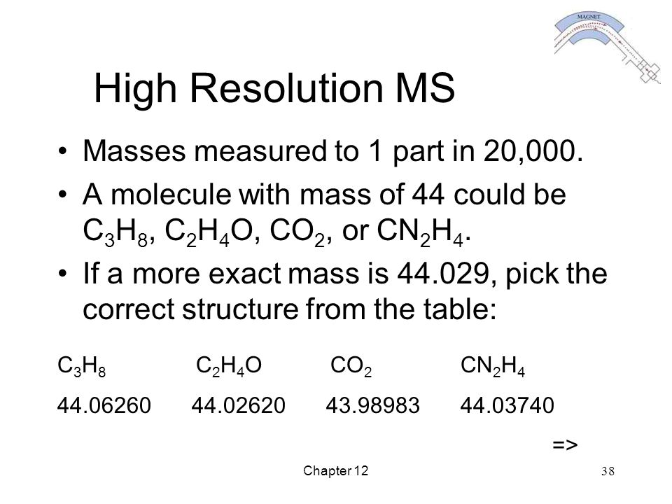 Chapter 12 38 High Resolution MS Masses measured to 1 part in 20,000. A molecule with mass of 44 could be C 3 H 8, C 2 H 4 O, CO 2, or CN 2 H 4. If a
