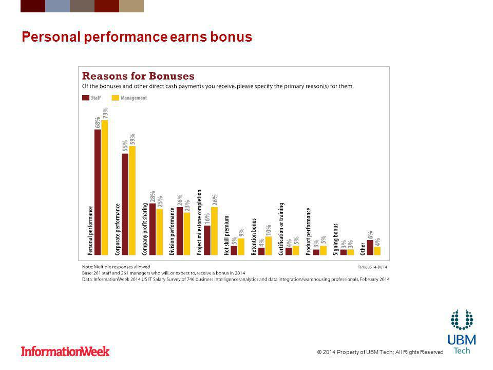 Personal performance earns bonus © 2014 Property of UBM Tech; All Rights Reserved