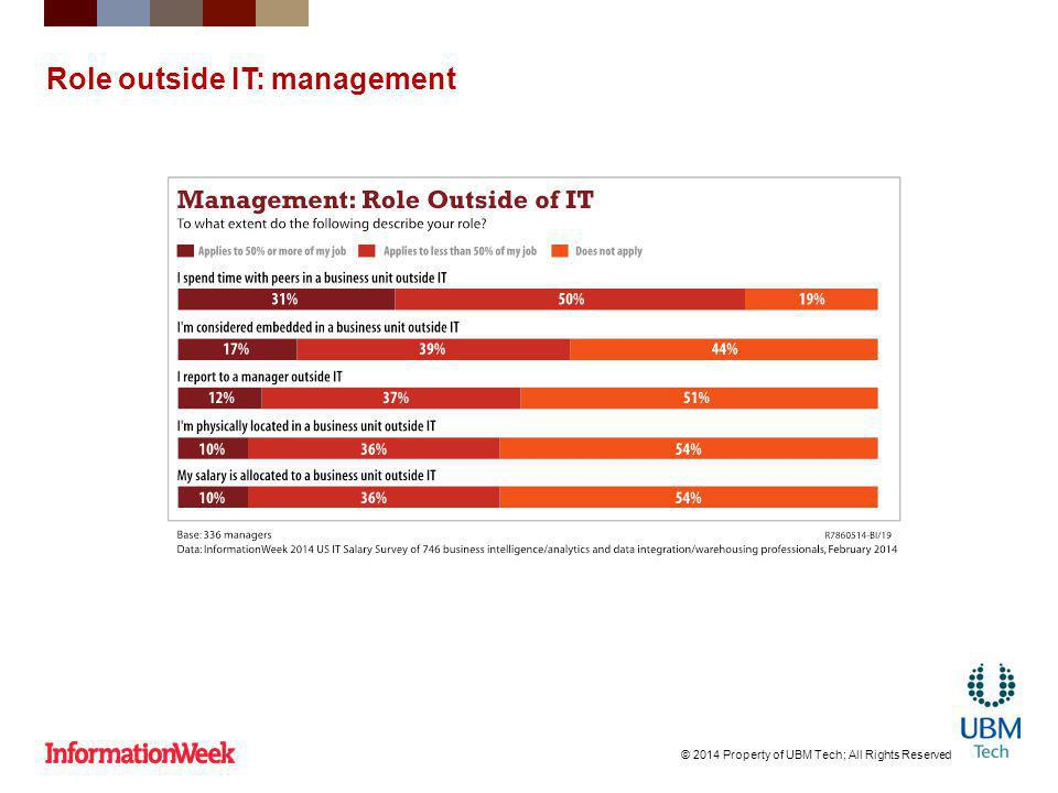 Role outside IT: management © 2014 Property of UBM Tech; All Rights Reserved
