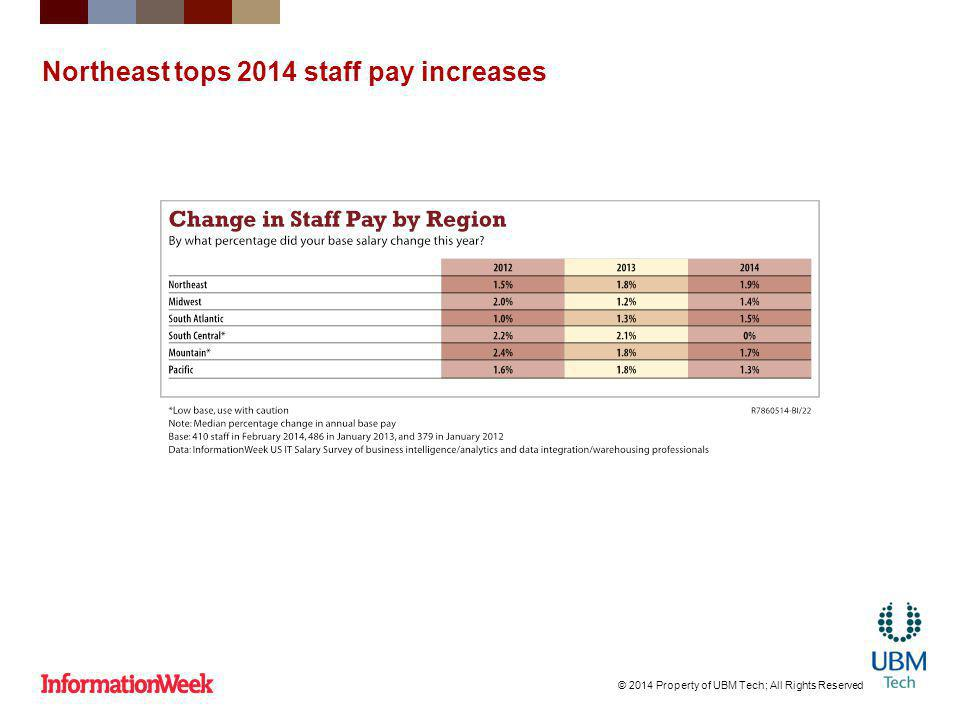 Northeast tops 2014 staff pay increases © 2014 Property of UBM Tech; All Rights Reserved
