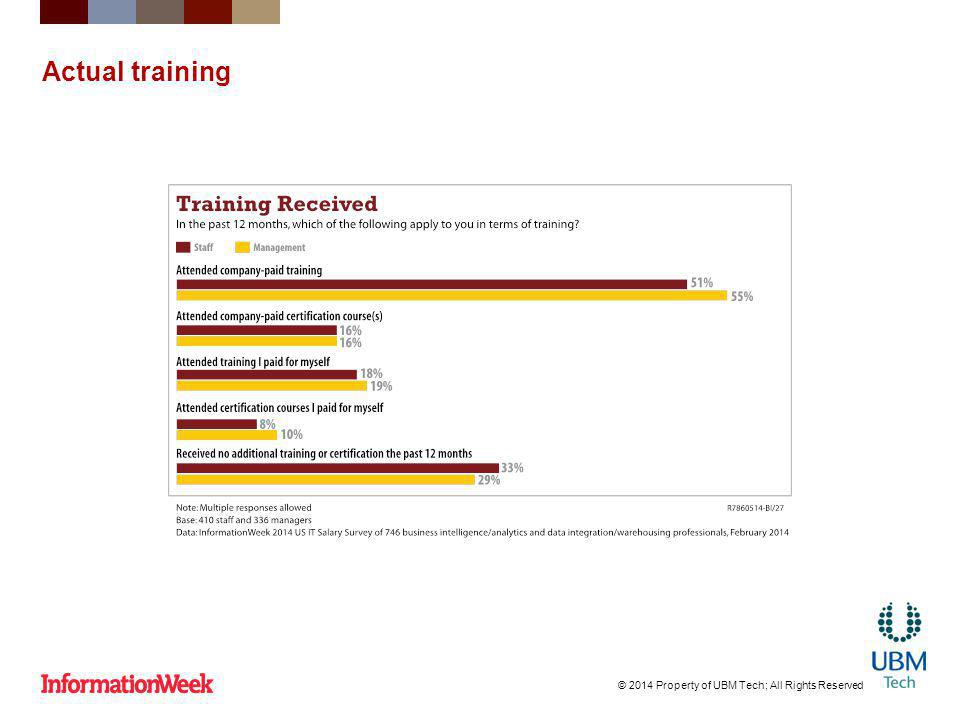 Actual training © 2014 Property of UBM Tech; All Rights Reserved