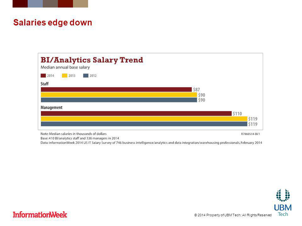 Salaries edge down © 2014 Property of UBM Tech; All Rights Reserved