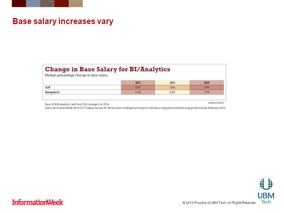 Base salary increases vary © 2014 Property of UBM Tech; All Rights Reserved
