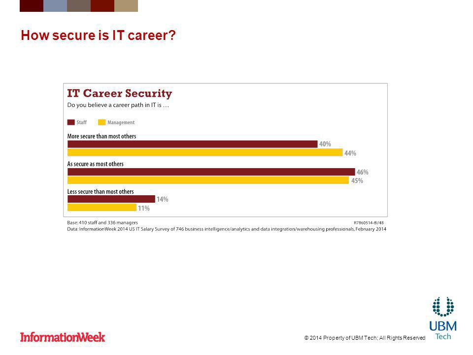 How secure is IT career? © 2014 Property of UBM Tech; All Rights Reserved