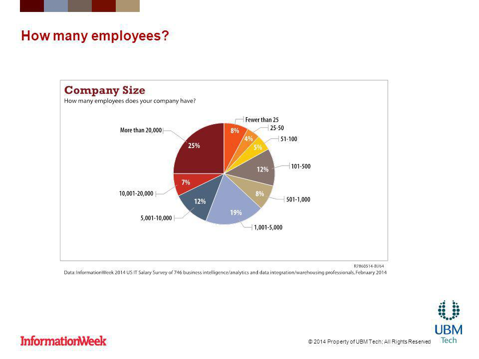 How many employees © 2014 Property of UBM Tech; All Rights Reserved