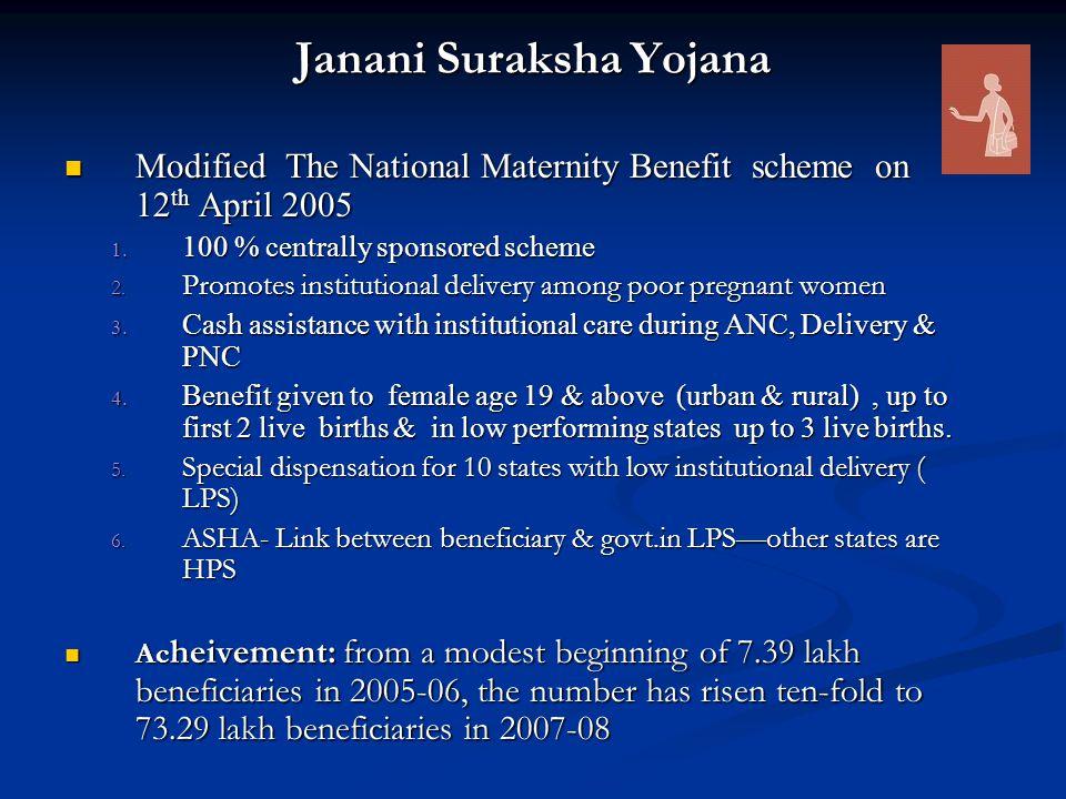 Janani Suraksha Yojana Modified The National Maternity Benefit scheme on 12 th April 2005 Modified The National Maternity Benefit scheme on 12 th Apri