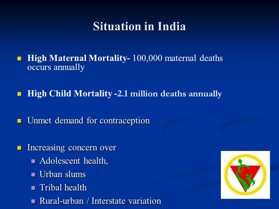 Situation in India High Maternal Mortality- 100,000 maternal deaths occurs annually High Child Mortality - 2.1 million deaths annually Unmet demand fo