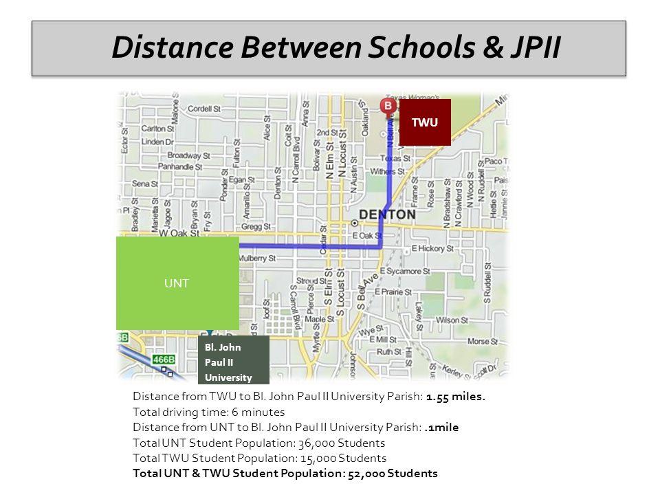 TWU UNT Bl.John Paul II University Parish Distance Between Schools & JPII Distance from TWU to Bl.
