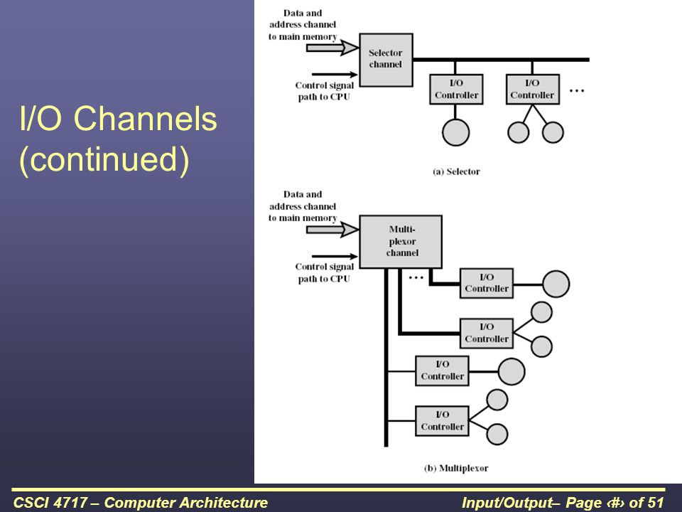 Input/Output– Page 51 of 51CSCI 4717 – Computer Architecture I/O Channels (continued)