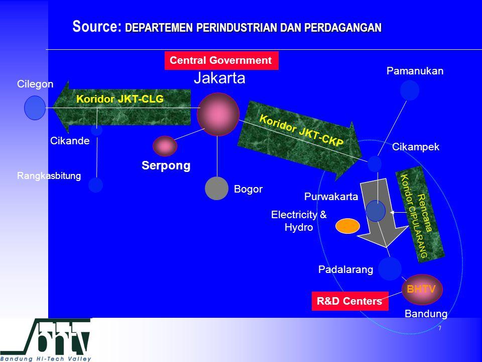 7 Jakarta Cikampek Purwakarta Padalarang Bogor Bandung Cilegon Cikande Rangkasbitung Pamanukan Koridor JKT-CKP Koridor JKT-CLG Rencana Koridor CIPULARANG R&D Centers Central Government Electricity & Hydro Serpong BHTV DEPARTEMEN PERINDUSTRIAN DAN PERDAGANGAN Source: DEPARTEMEN PERINDUSTRIAN DAN PERDAGANGAN
