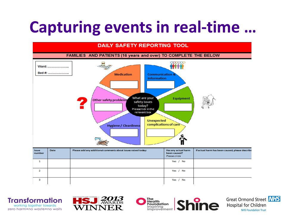 Capturing events in real-time …