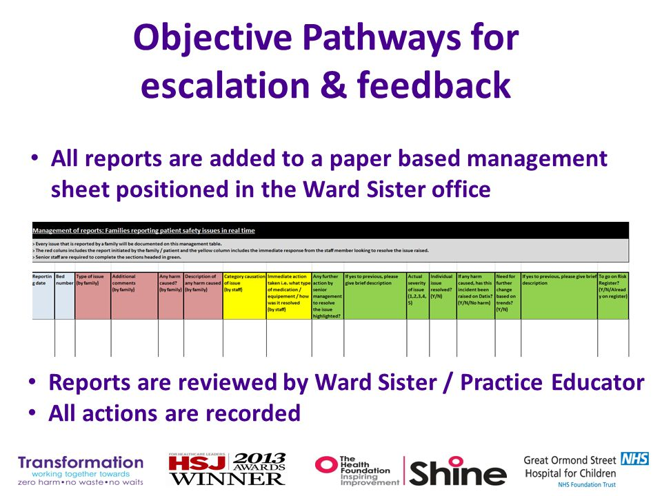 Objective Pathways for escalation & feedback All reports are added to a paper based management sheet positioned in the Ward Sister office Reports are