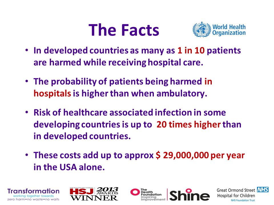 In developed countries as many as 1 in 10 patients are harmed while receiving hospital care. The probability of patients being harmed in hospitals is