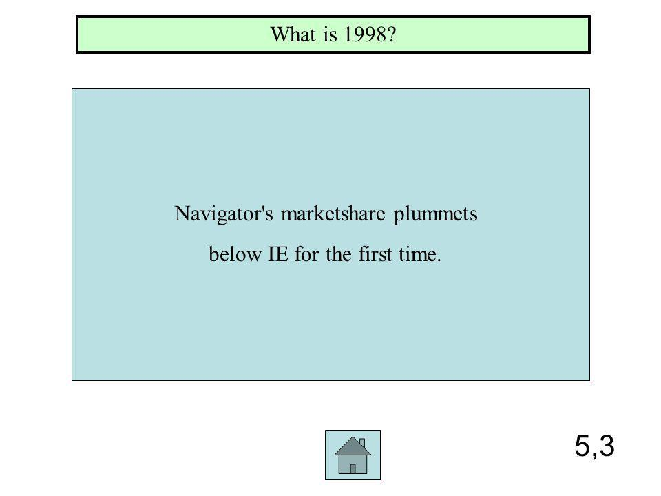 5,2 Netscape Version 5 Which Version of Netscape was Never Released