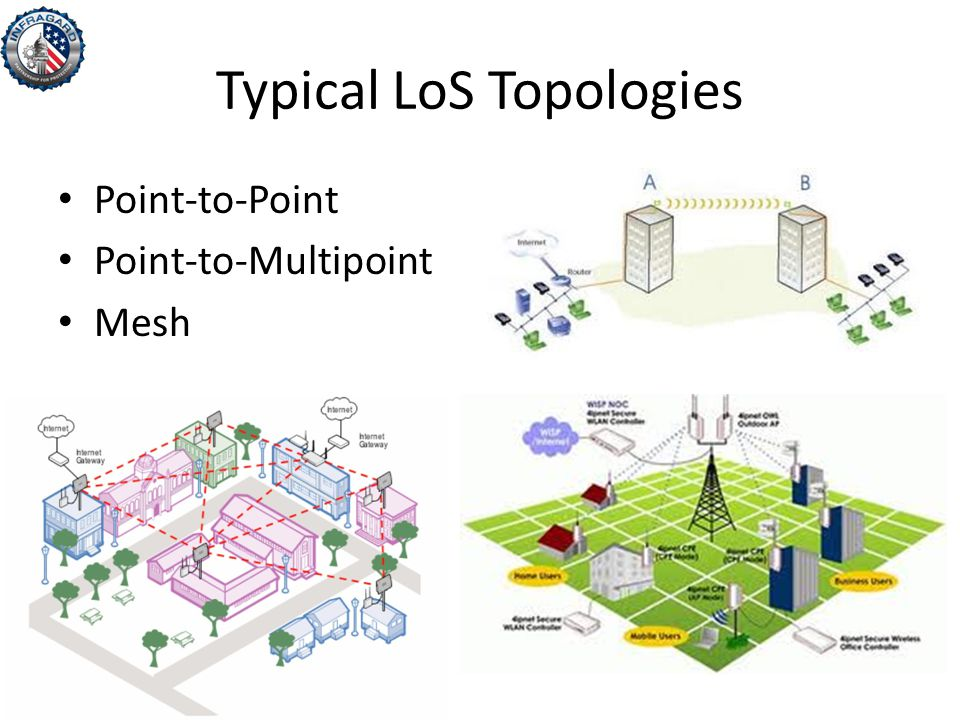 Typical LoS Topologies Point-to-Point Point-to-Multipoint Mesh