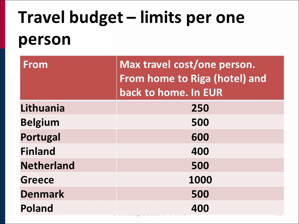 Travel budget – limits per one person © Banku augstskola, Jānis Hermanis11 FromMax travel cost/one person.