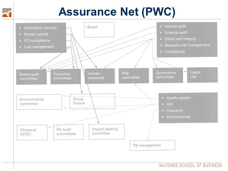Assurance Net (PWC)