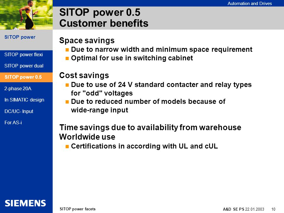 SITOP power facets A&D SE PS 22.01.2003 10 SITOP power Automation and Drives SITOP power 0.5 Customer benefits Space savings Due to narrow width and minimum space requirement Optimal for use in switching cabinet Cost savings Due to use of 24 V standard contacter and relay types for odd voltages Due to reduced number of models because of wide-range input Time savings due to availability from warehouse Worldwide use Certifications in according with UL and cUL SITOP power flexi SITOP power dual SITOP power 0.5 2-phase 20A In SIMATIC design DC/UC- Input For AS-i