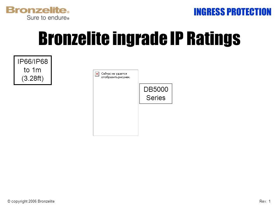 Bronzelite ingrade IP Ratings © copyright 2006 Bronzelite INGRESS PROTECTION DB5000 Series IP66/IP68 to 1m (3.28ft) Rev. 1