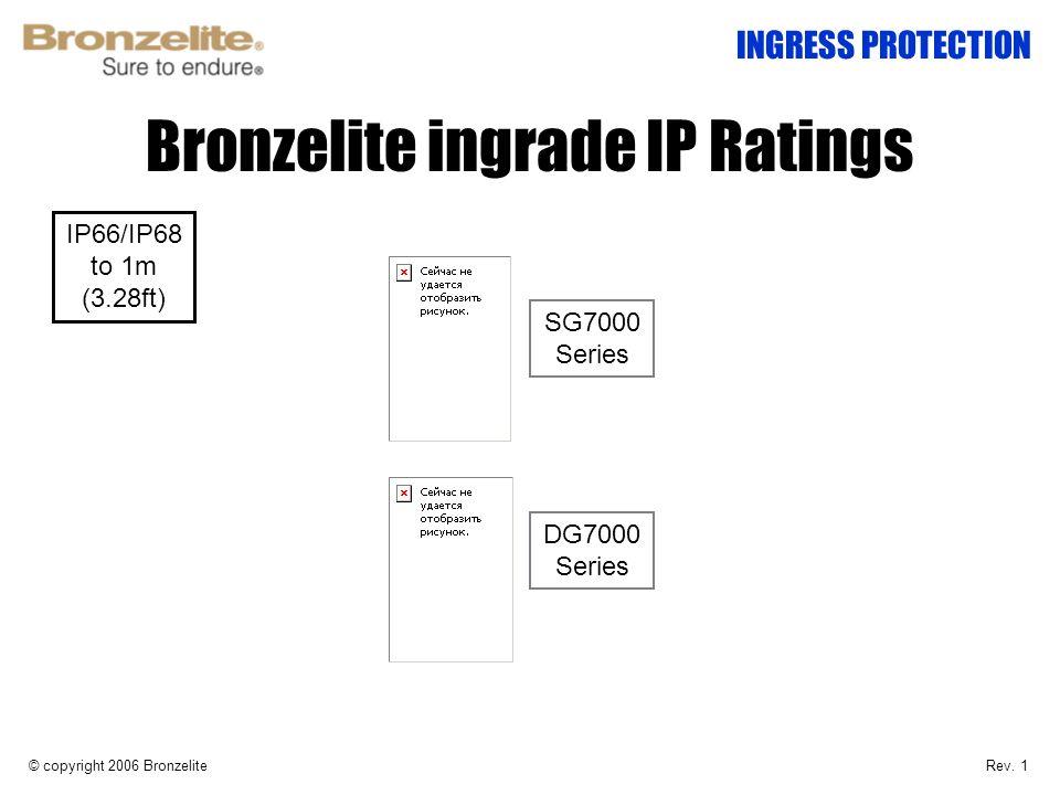 Bronzelite ingrade IP Ratings © copyright 2006 Bronzelite INGRESS PROTECTION SG7000 Series DG7000 Series IP66/IP68 to 1m (3.28ft) Rev. 1