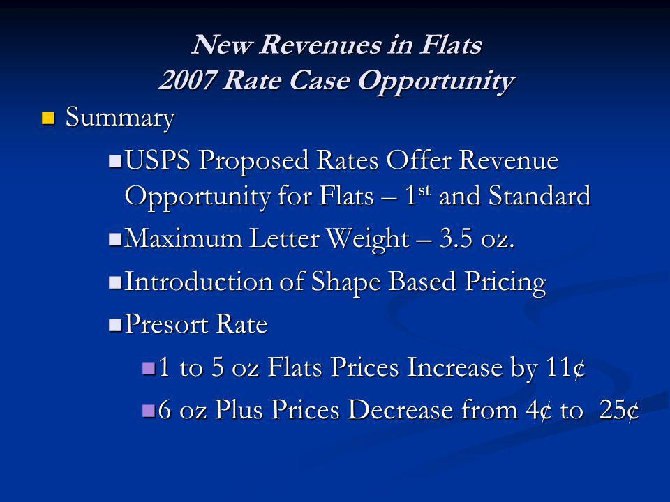 New Revenues in Flats 2007 Rate Case Opportunity Summary Summary USPS Proposed Rates Offer Revenue Opportunity for Flats – 1 st and Standard USPS Prop