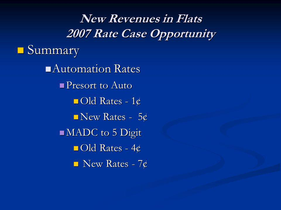 New Revenues in Flats 2007 Rate Case Opportunity Summary Summary Automation Rates Automation Rates Presort to Auto Presort to Auto Old Rates - 1¢ Old
