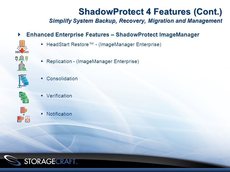 ShadowProtect 4 Features (Cont.) Simplify System Backup, Recovery, Migration and Management  Enhanced Enterprise Features – ShadowProtect ImageManager  HeadStart Restore™ - (ImageManager Enterprise)  Replication - (ImageManager Enterprise)  Consolidation  Verification  Notification