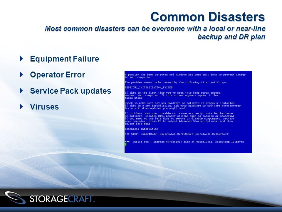 Common Disasters Most common disasters can be overcome with a local or near-line backup and DR plan  Equipment Failure  Operator Error  Service Pack updates  Viruses