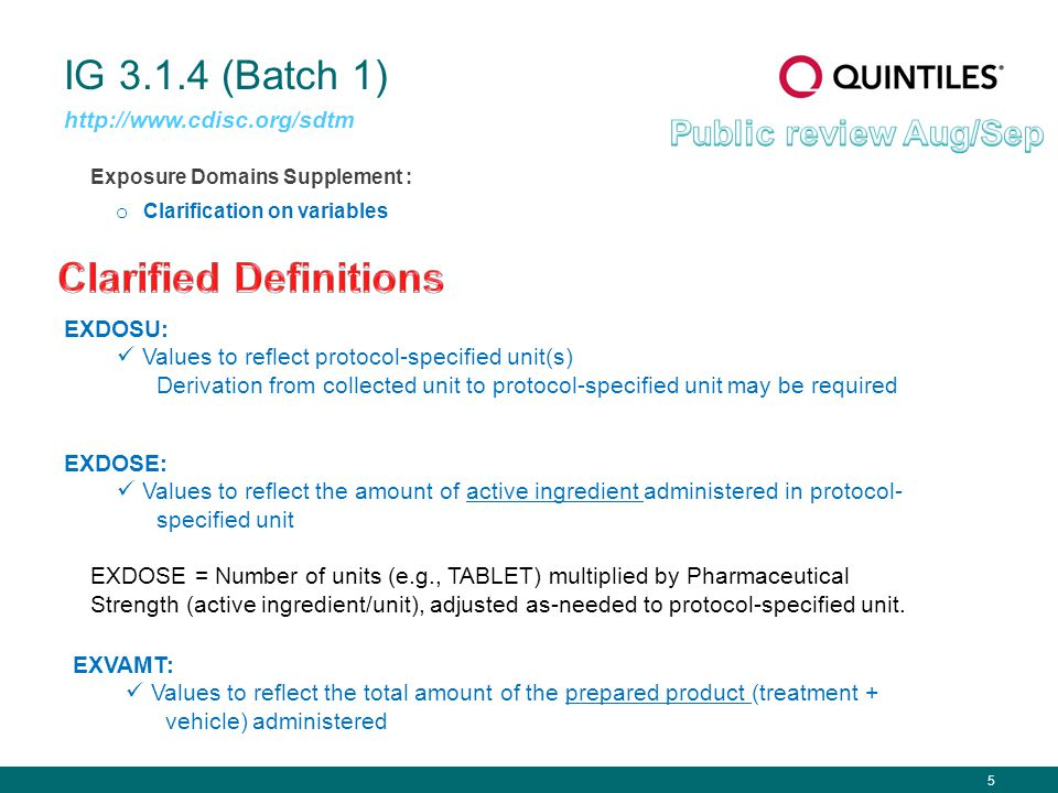 5 IG 3.1.4 (Batch 1) Exposure Domains Supplement : o Clarification on variables http://www.cdisc.org/sdtm EXDOSU: Values to reflect protocol-specified