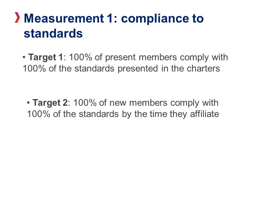 Measurement 1: compliance to standards Target 1: 100% of present members comply with 100% of the standards presented in the charters Target 2: 100% of new members comply with 100% of the standards by the time they affiliate