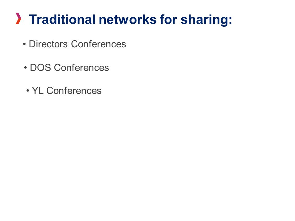 Directors Conferences Traditional networks for sharing: DOS Conferences YL Conferences