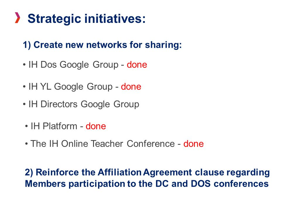 The IH Online Teacher Conference - done Strategic initiatives: IH Dos Google Group - done IH Directors Google Group IH YL Google Group - done IH Platform - done 1) Create new networks for sharing: 2) Reinforce the Affiliation Agreement clause regarding Members participation to the DC and DOS conferences