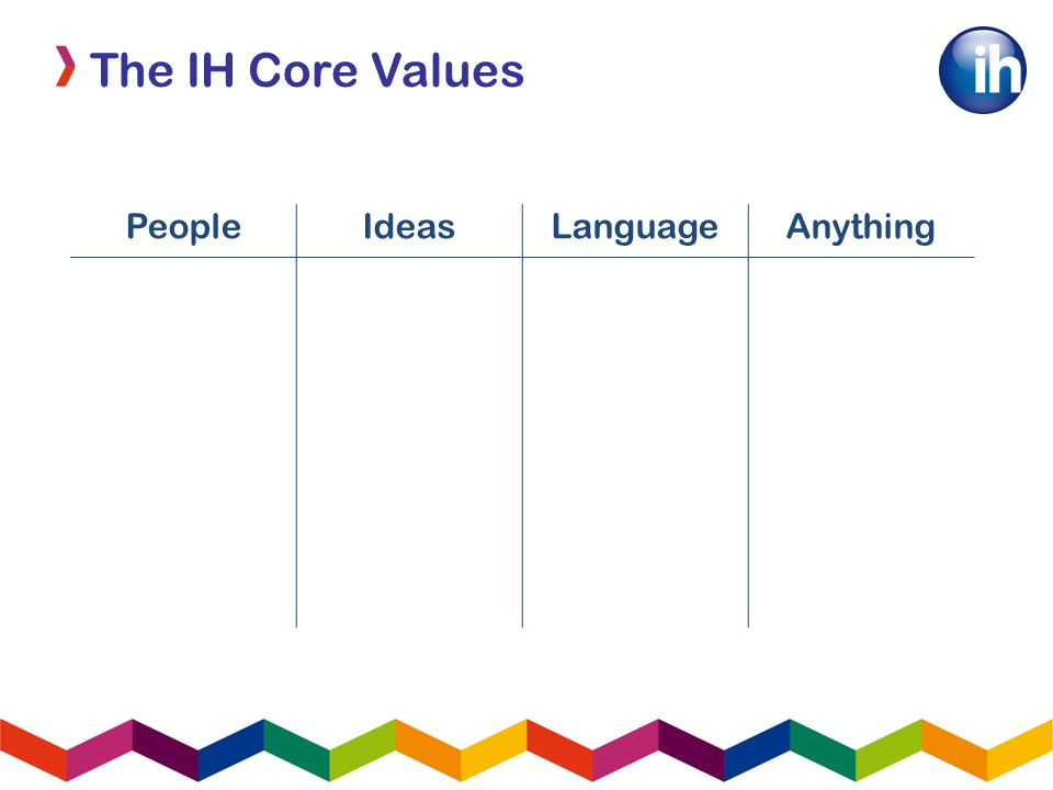The IH Core Values PeopleIdeasLanguageAnything