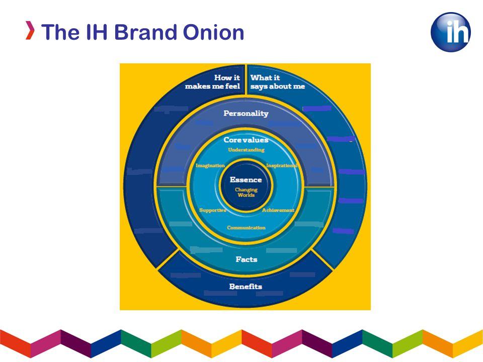 The IH Brand Onion