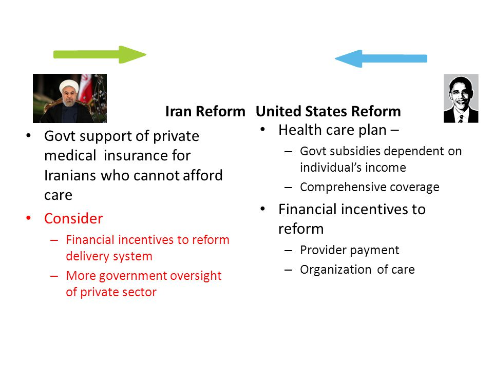 Iran Reform Govt support of private medical insurance for Iranians who cannot afford care Consider – Financial incentives to reform delivery system – More government oversight of private sector United States Reform Health care plan – – Govt subsidies dependent on individual's income – Comprehensive coverage Financial incentives to reform – Provider payment – Organization of care